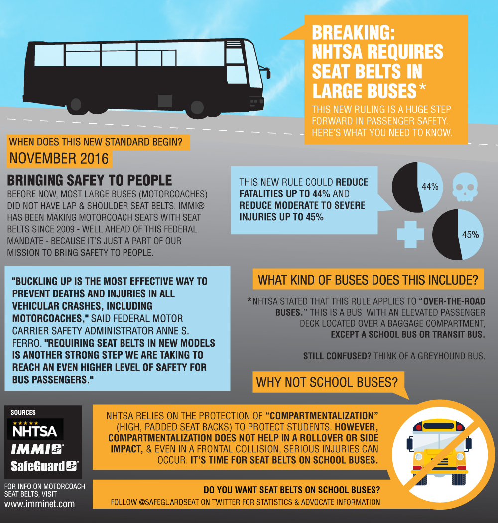 motorcoach infographic